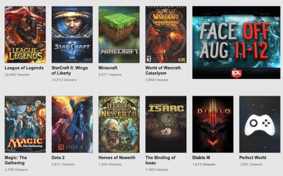 Veliki izbor popularnih igara