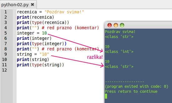 Uvod u Python - slika 6