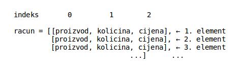 Python 6 - Slika 06