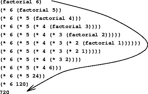 Python 08 Slika 07