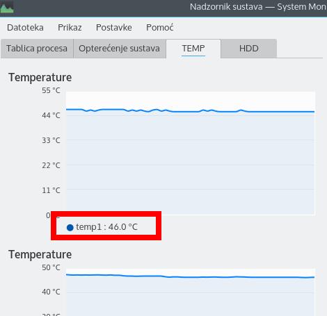 Kubuntu - prikaz temperature
